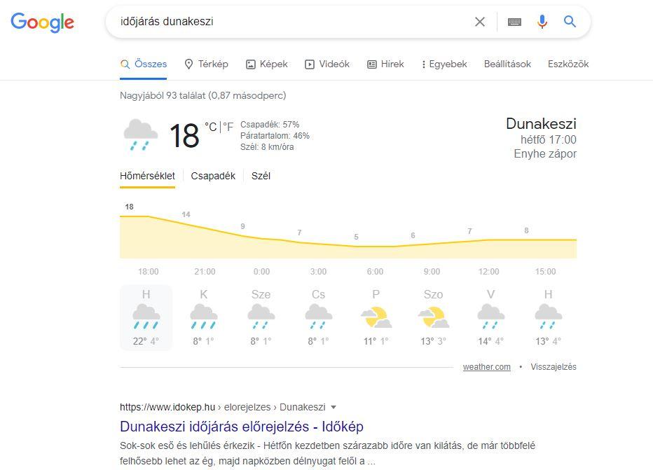 google találat időjárásra
