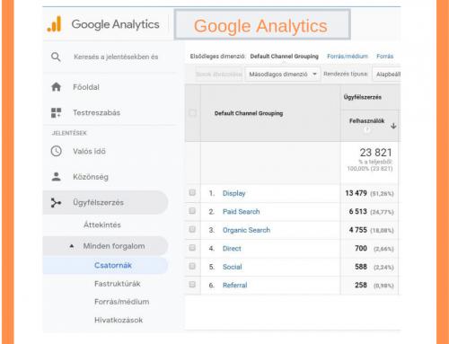 Google Analytics kezdőknek